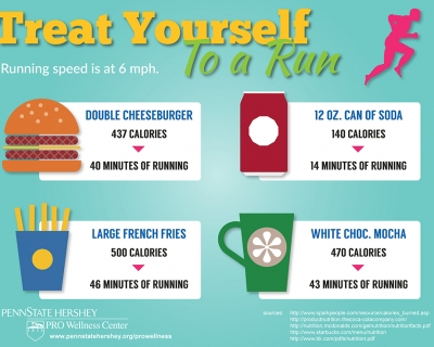 Infographic Ideas infographic yourself : Treat Yourself: To a Run Infographic | Daniel Bahret
